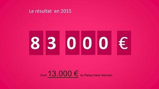 83.000 € distribués par La Vannetaise 2015