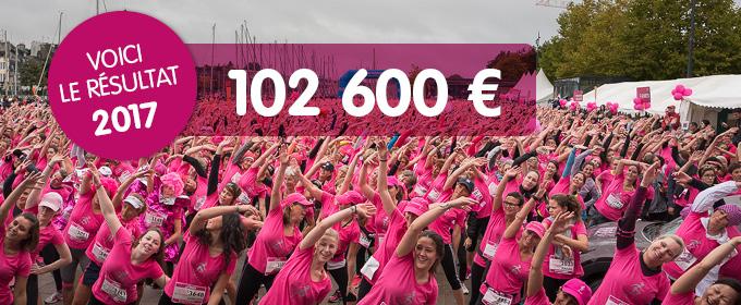 Les bénéficiaires des 102.600 € récoltés